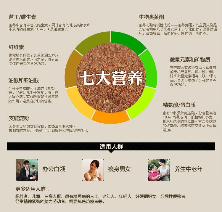 苦荞茶含有哪些营养元素,有什么营养价值?