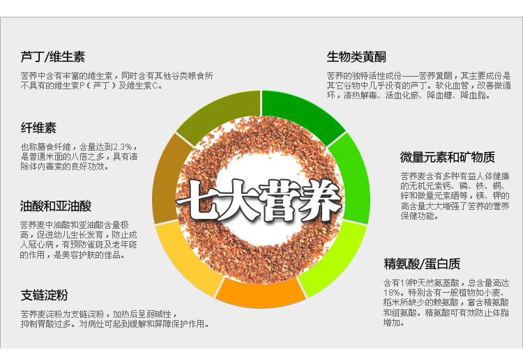 苦荞茶中微量元素和矿物质对人体有什么功效
