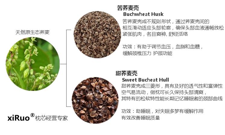 甜荞麦壳和苦荞麦壳枕头有不同的功效,根据需要选择