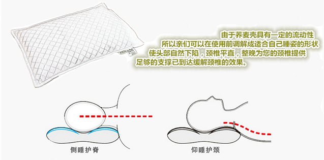 荞麦枕具有流动性,随意调整高度,缓解颈椎压力