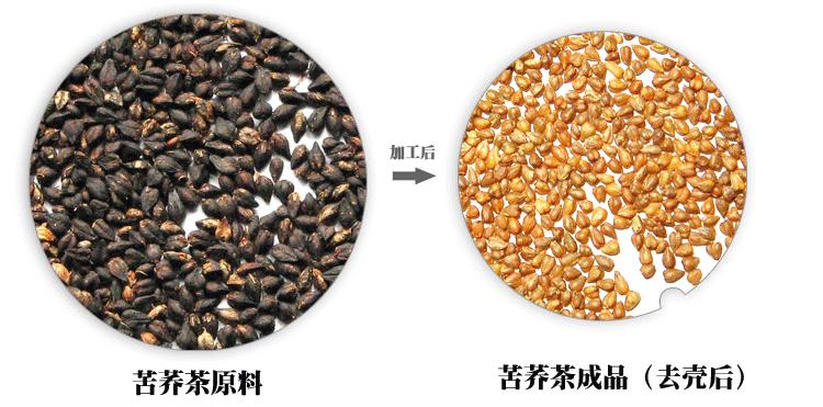 黑苦荞和普通黄苦荞的区别-产地不同