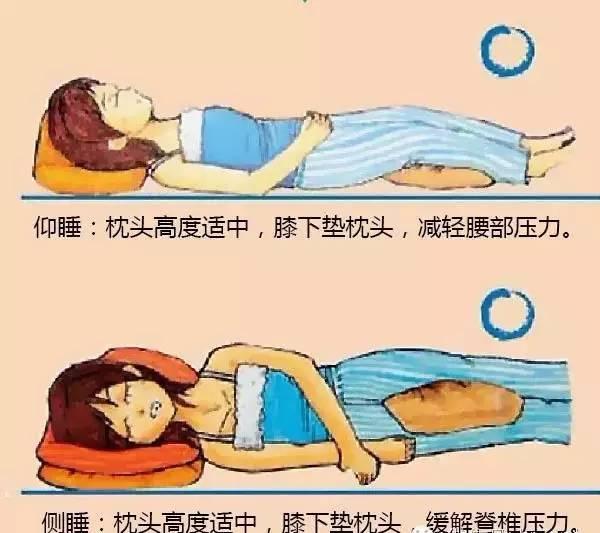不同睡姿时枕头的高度