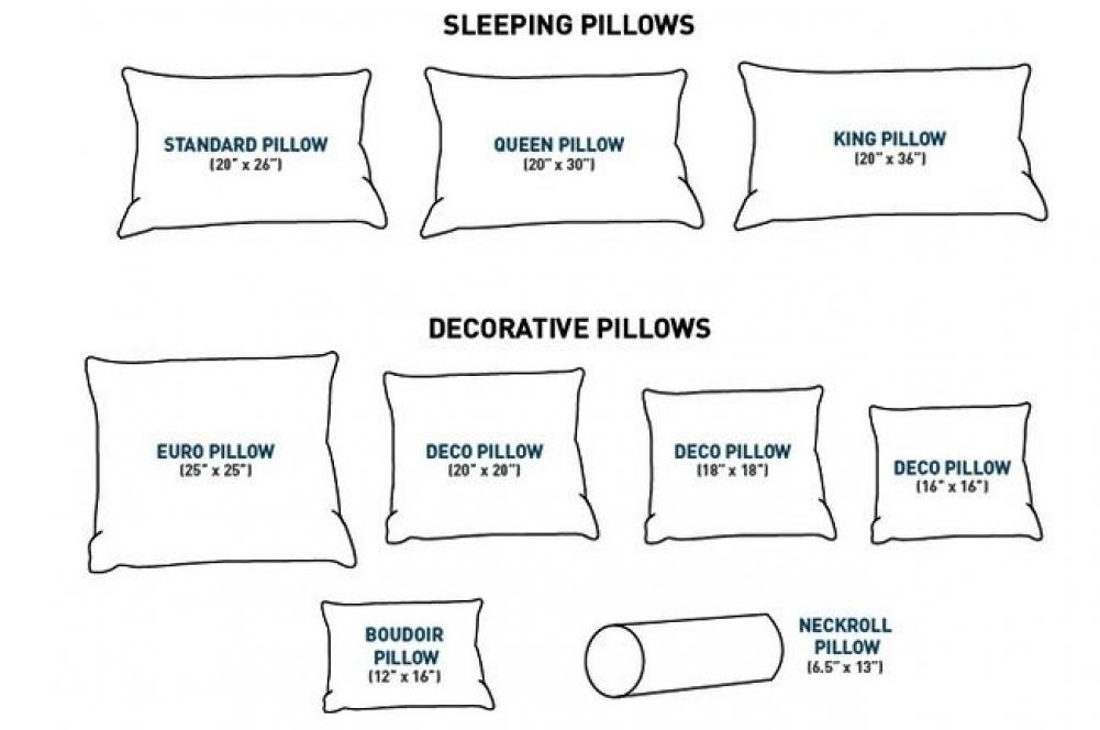 图片[2]|枕头选购指南:购买新枕头时要考虑什么|苦荞之家